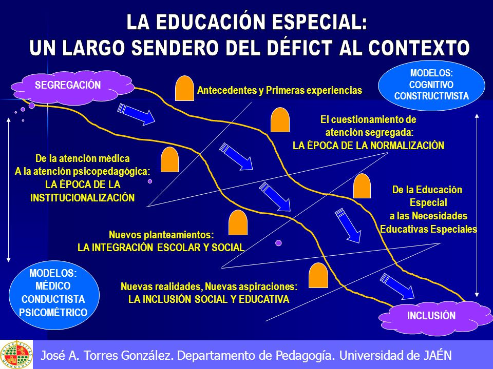 LA EDUCACIÓN ESPECIAL: UN LARGO SENDERO DEL DÉFICT AL CONTEXTO