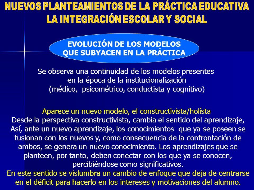 EVOLUCIÓN DE LOS MODELOS QUE SUBYACEN EN LA PRÁCTICA