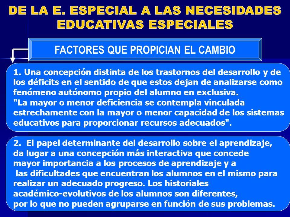 FACTORES QUE PROPICIAN EL CAMBIO