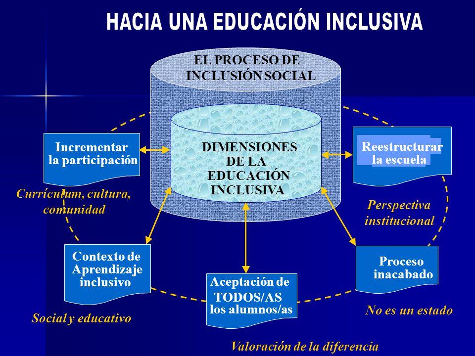 HACIA UNA EDUCACIÓN INCLUSIVA Valoración de la diferencia