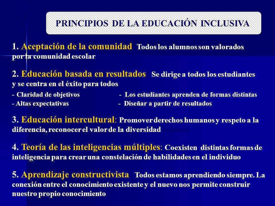 PRINCIPIOS DE LA EDUCACIÓN INCLUSIVA