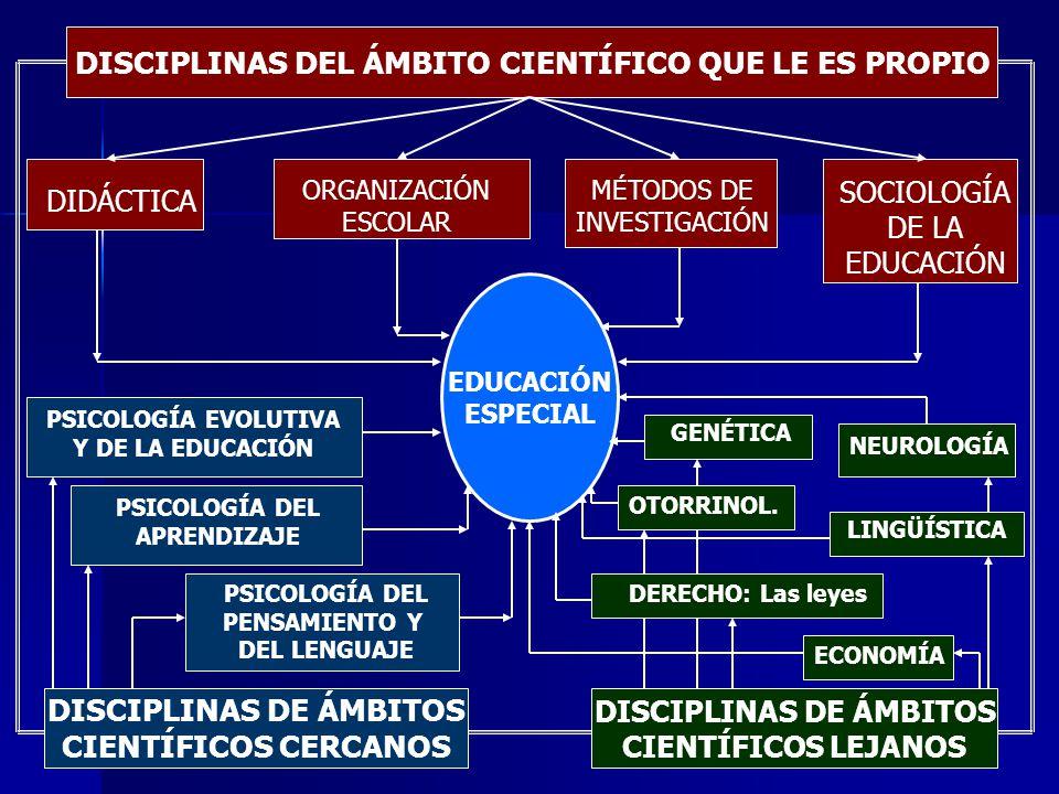 DISCIPLINAS DEL ÁMBITO CIENTÍFICO QUE LE ES PROPIO