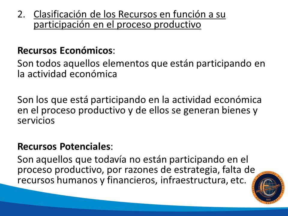 Clasificación de los Recursos en función a su participación en el proceso productivo
