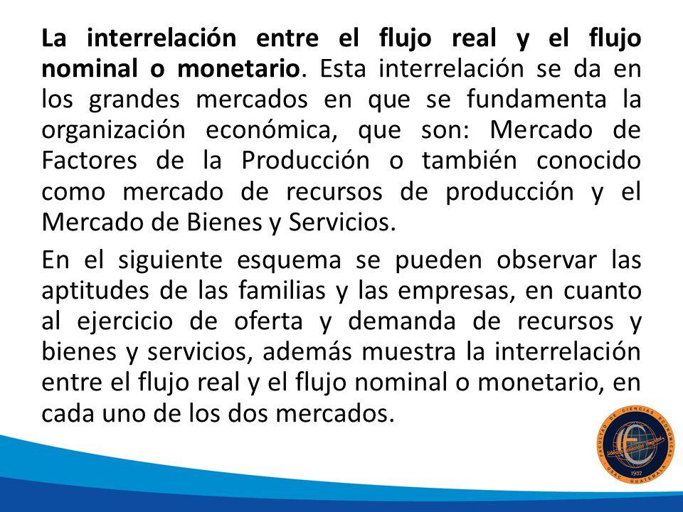 La interrelación entre el flujo real y el flujo nominal o monetario
