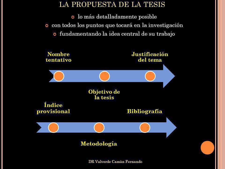 la propuesta de la tesis