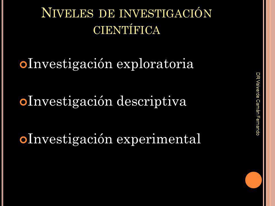 Niveles de investigación científica