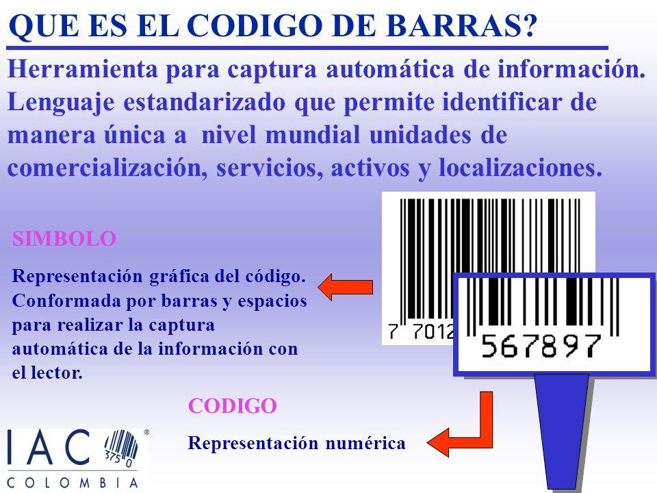 QUE ES EL CODIGO DE BARRAS