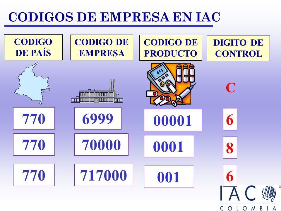 CODIGOS DE EMPRESA EN IAC