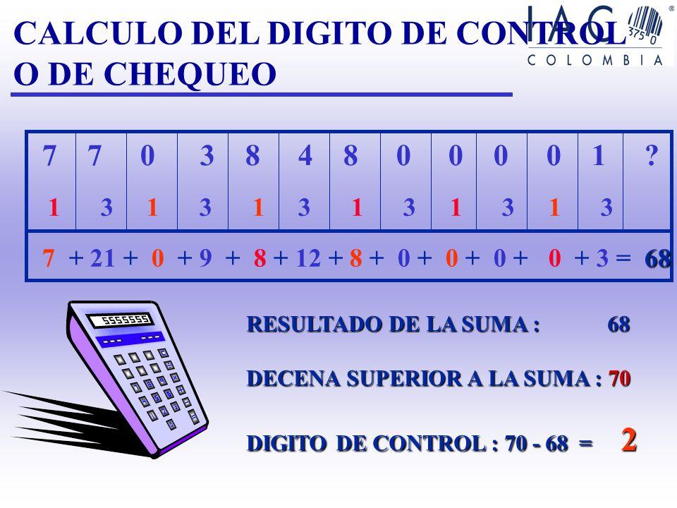 CALCULO DEL DIGITO DE CONTROL O DE CHEQUEO
