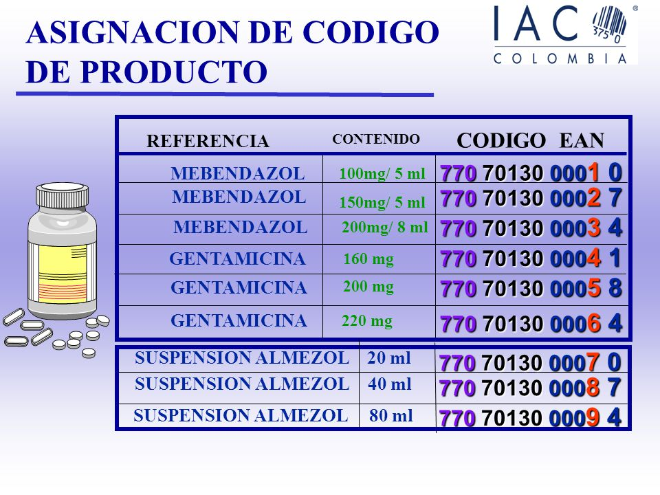 ASIGNACION DE CODIGO DE PRODUCTO