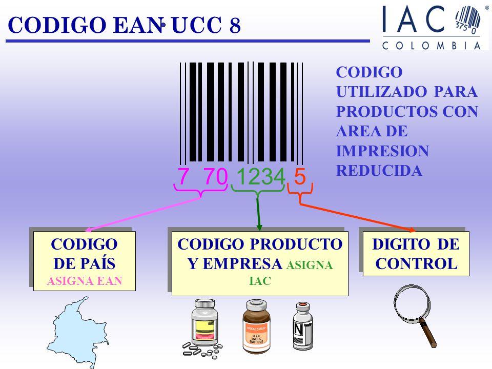 CODIGO DE PAÍS ASIGNA EAN CODIGO PRODUCTO Y EMPRESA ASIGNA IAC