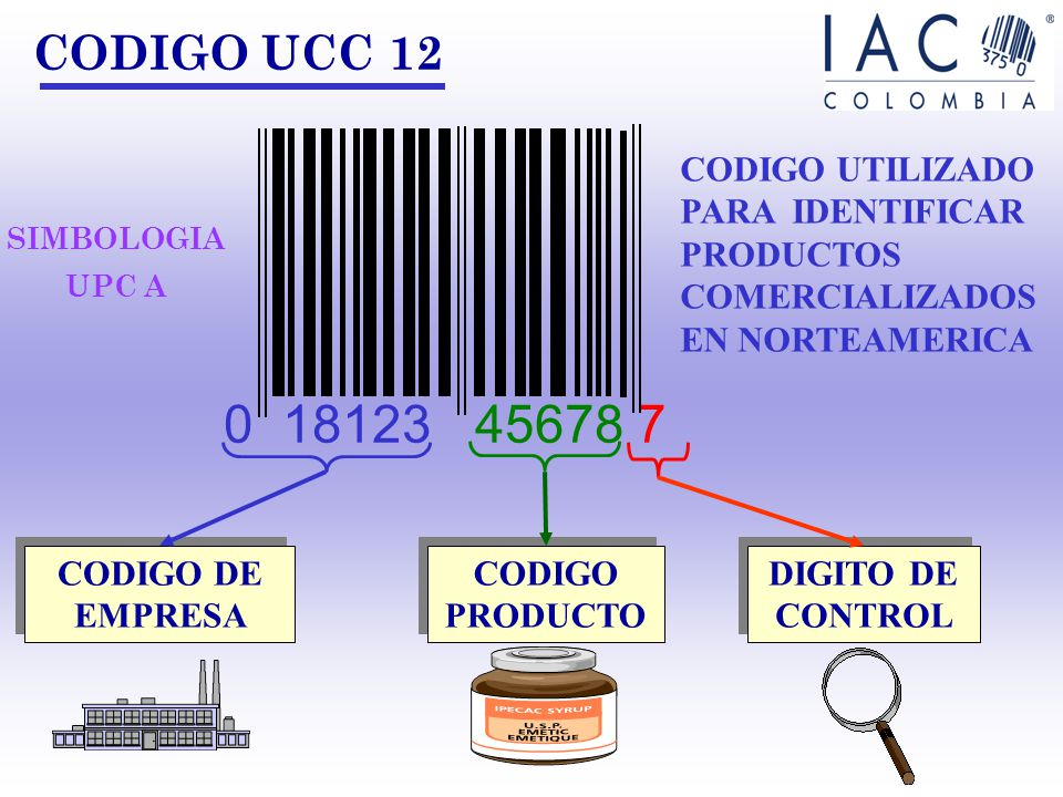 CODIGO UCC 12 CODIGO UTILIZADO PARA IDENTIFICAR PRODUCTOS COMERCIALIZADOS EN NORTEAMERICA. SIMBOLOGIA UPC A.