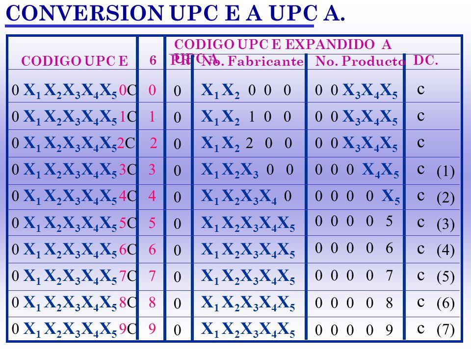 CONVERSION UPC E A UPC A. c X1 X2 0 0 0 X1 X2 1 0 0 X1 X2 2 0 0