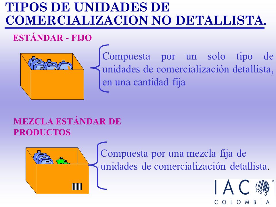 TIPOS DE UNIDADES DE COMERCIALIZACION NO DETALLISTA.