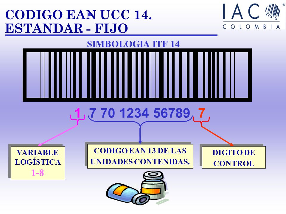 CODIGO EAN 13 DE LAS UNIDADES CONTENIDAS.