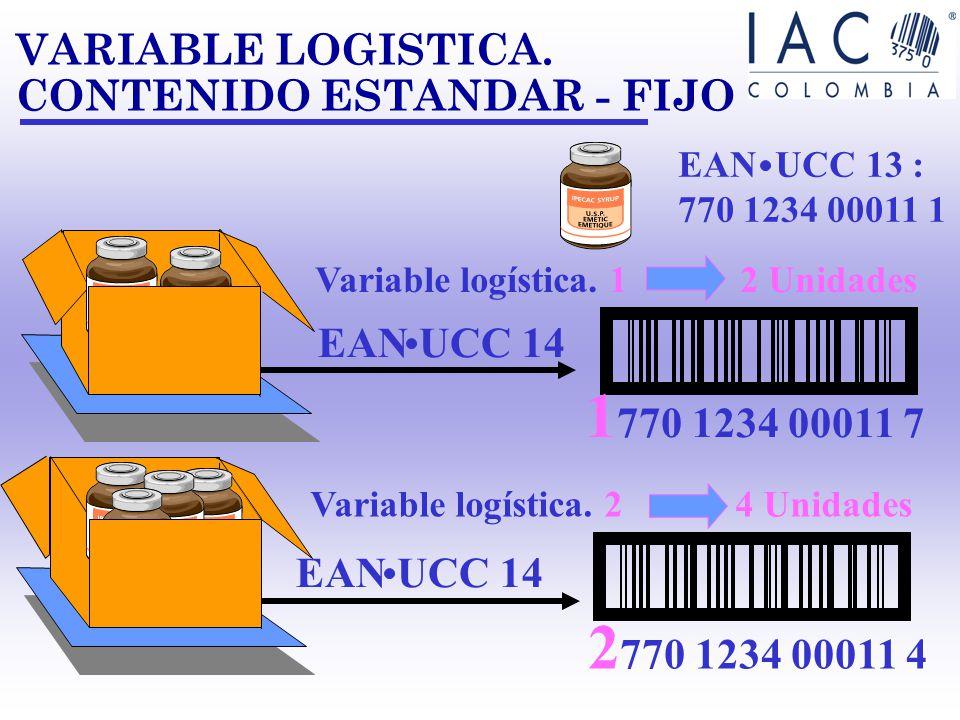 VARIABLE LOGISTICA. CONTENIDO ESTANDAR - FIJO