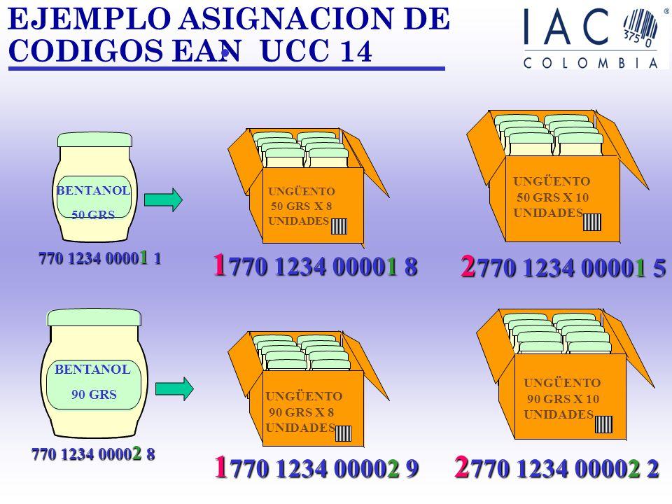 EJEMPLO ASIGNACION DE CODIGOS EAN UCC 14