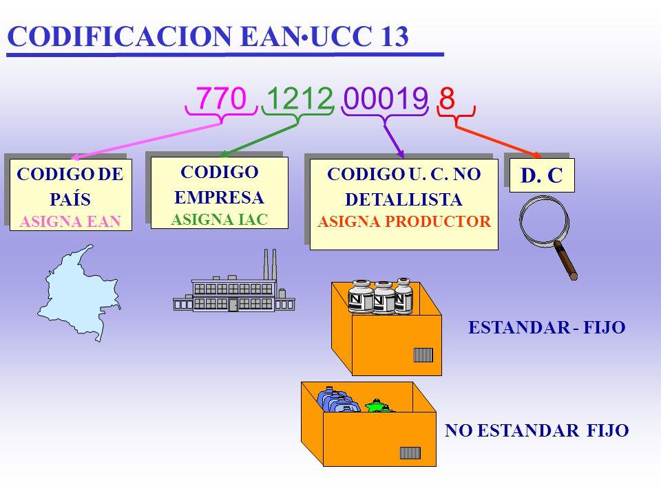 770 1212 00019 8 CODIFICACION EAN UCC 13 D. C