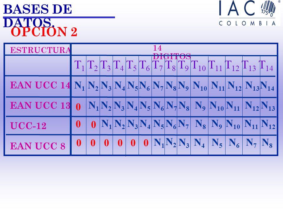 BASES DE DATOS. OPCION 2. 14 DIGITOS. ESTRUCTURA. EAN UCC 14. EAN UCC 13. UCC-12. EAN UCC 8. T1 T2 T3 T4 T5 T6 T7 T8 T9 T10 T11 T12 T13 T14.