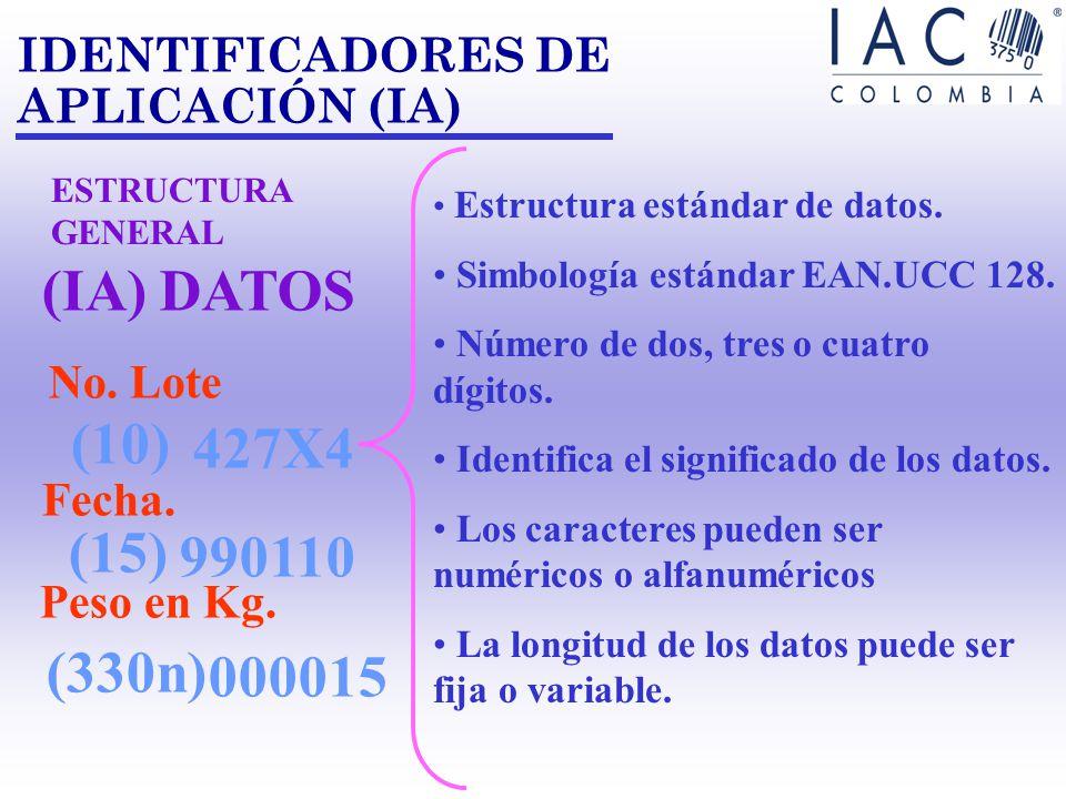 IDENTIFICADORES DE APLICACIÓN (IA)