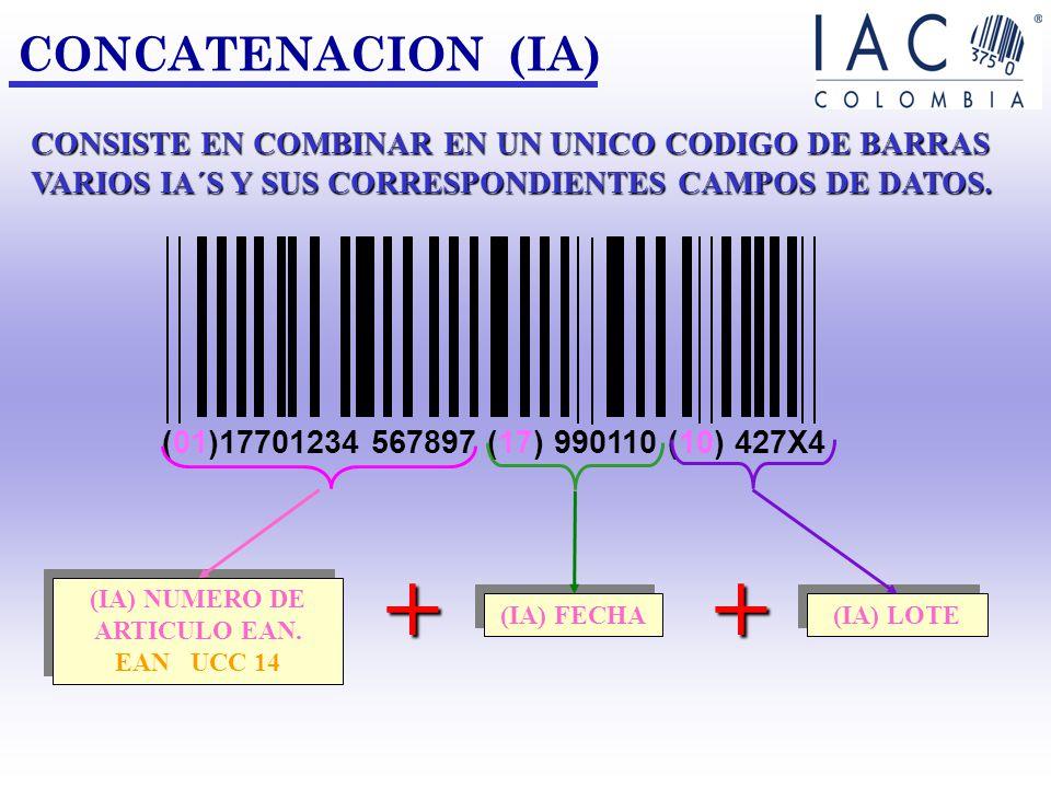 (IA) NUMERO DE ARTICULO EAN. EAN UCC 14