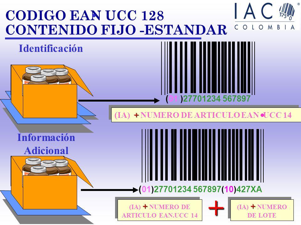 Información Adicional (IA) + NUMERO DE ARTICULO EAN.UCC 14