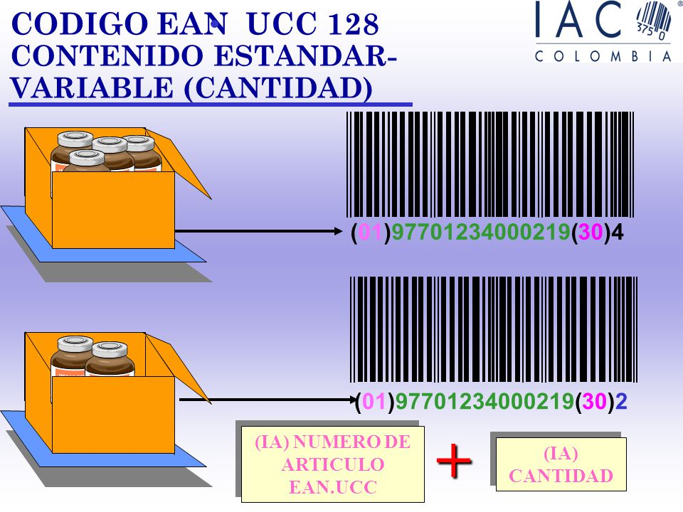 (IA) NUMERO DE ARTICULO EAN.UCC