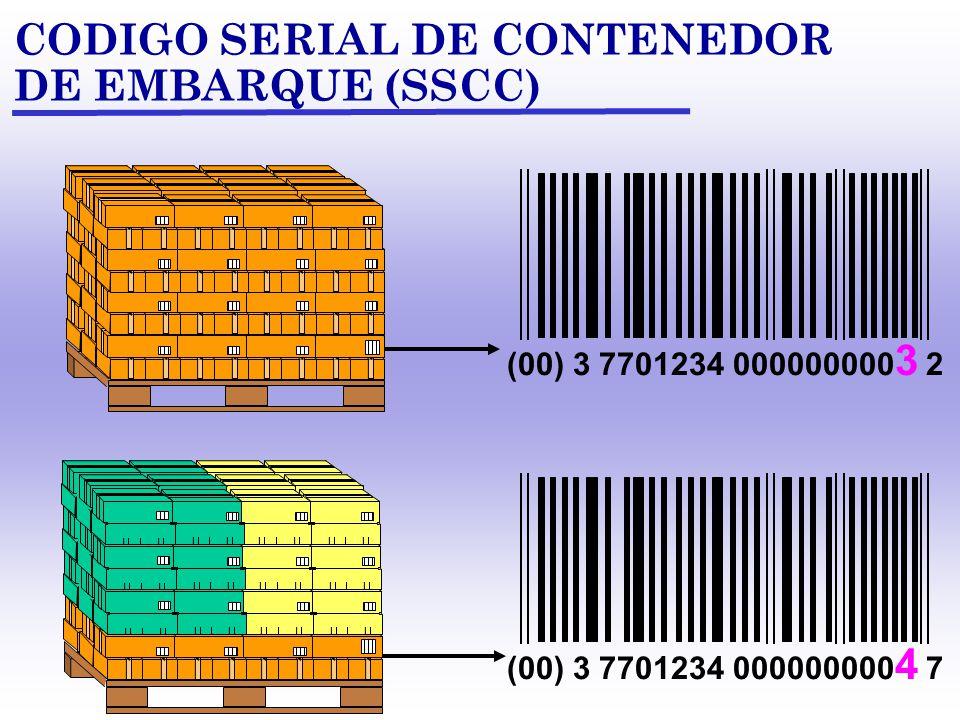 CODIGO SERIAL DE CONTENEDOR DE EMBARQUE (SSCC)