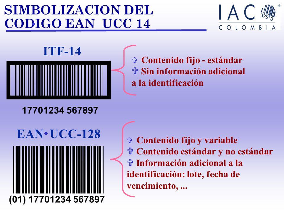 SIMBOLIZACION DEL CODIGO EAN UCC 14