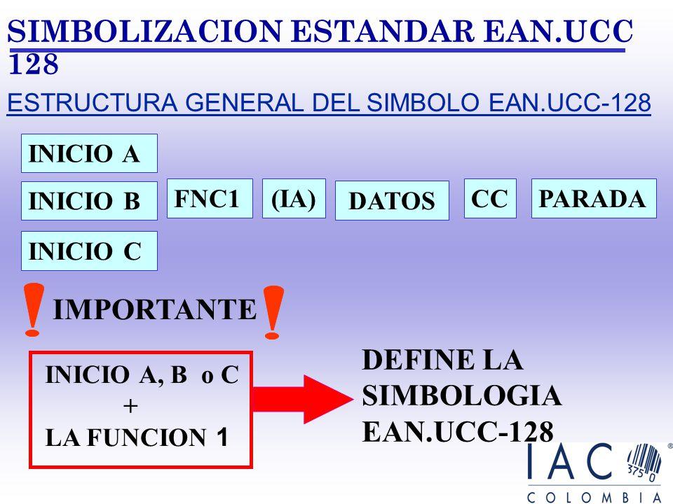 DEFINE LA SIMBOLOGIA EAN.UCC-128 SIMBOLIZACION ESTANDAR EAN.UCC 128