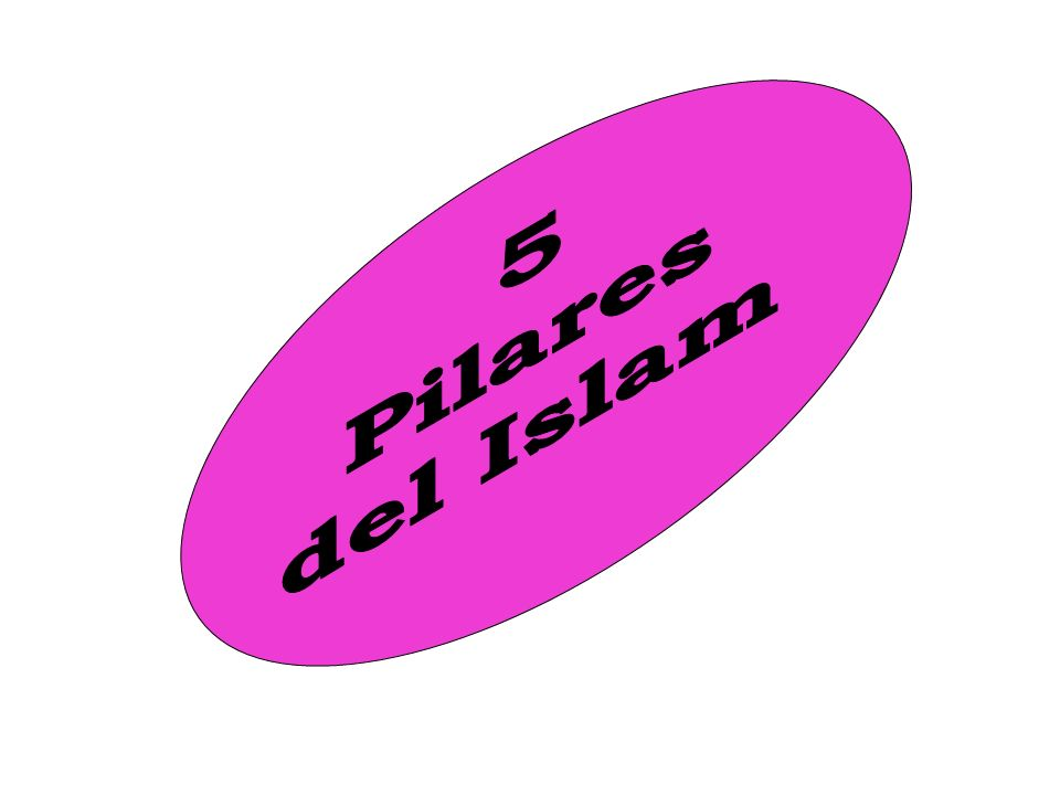 5 Pilares del Islam