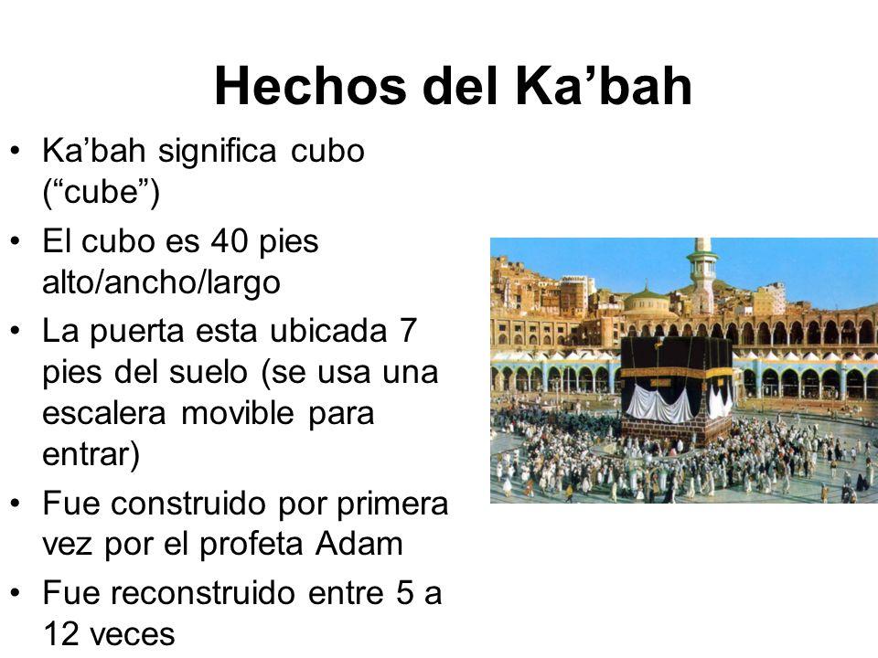 Hechos del Ka'bah Ka'bah significa cubo ( cube )