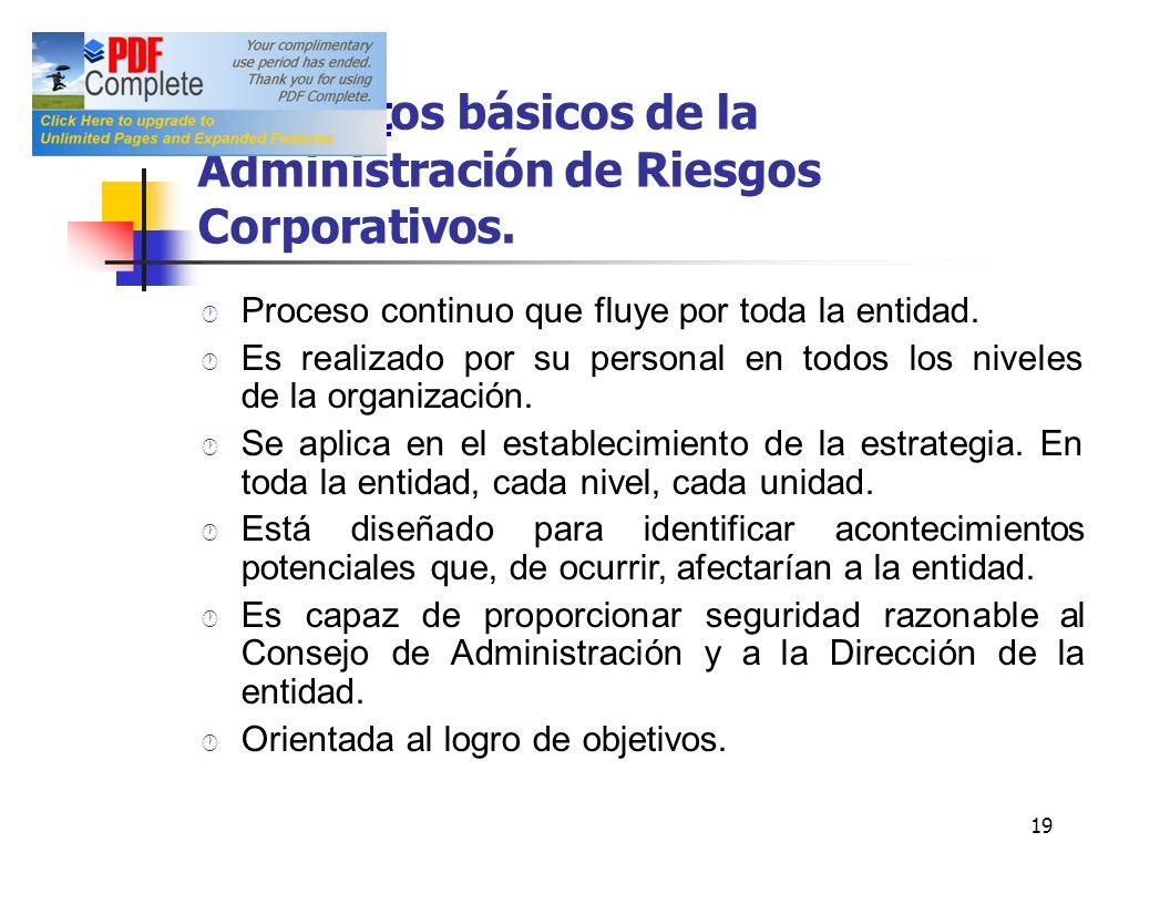 os básicos de la Administración de Riesgos Corporativos.