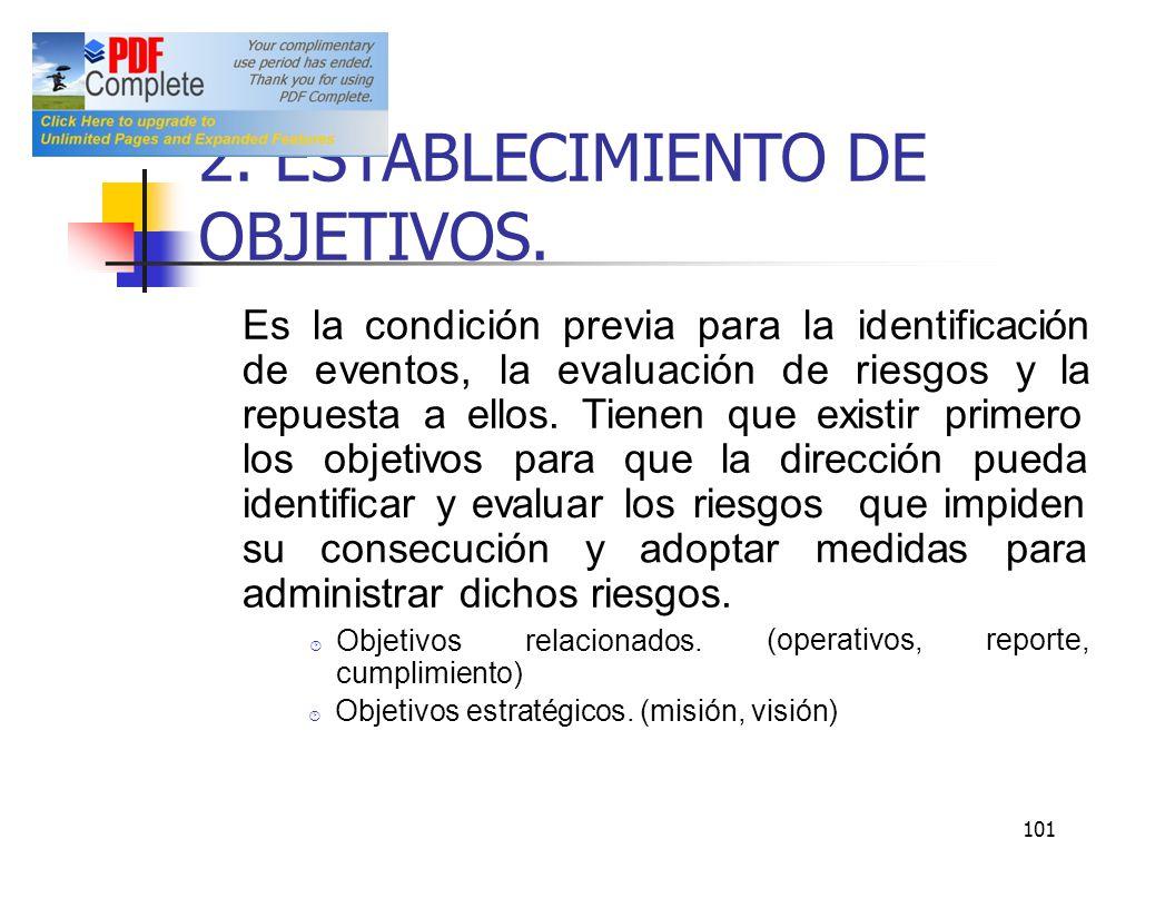 2. ESTABLECIMIENTO DE OBJETIVOS.