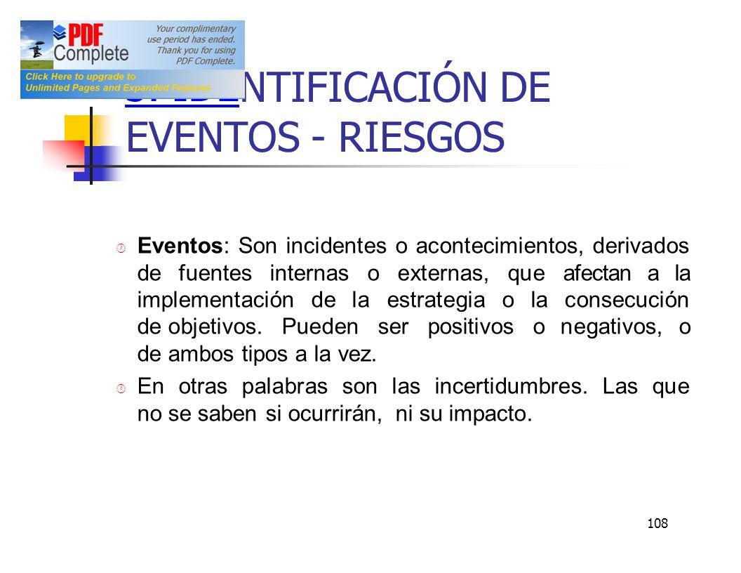 NTIFICACIÓN DE EVENTOS - RIESGOS