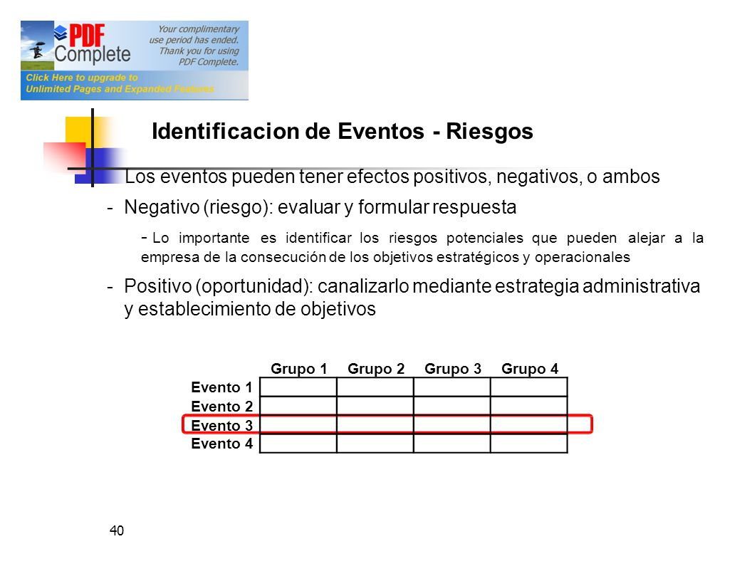 Identificacion de Eventos - Riesgos