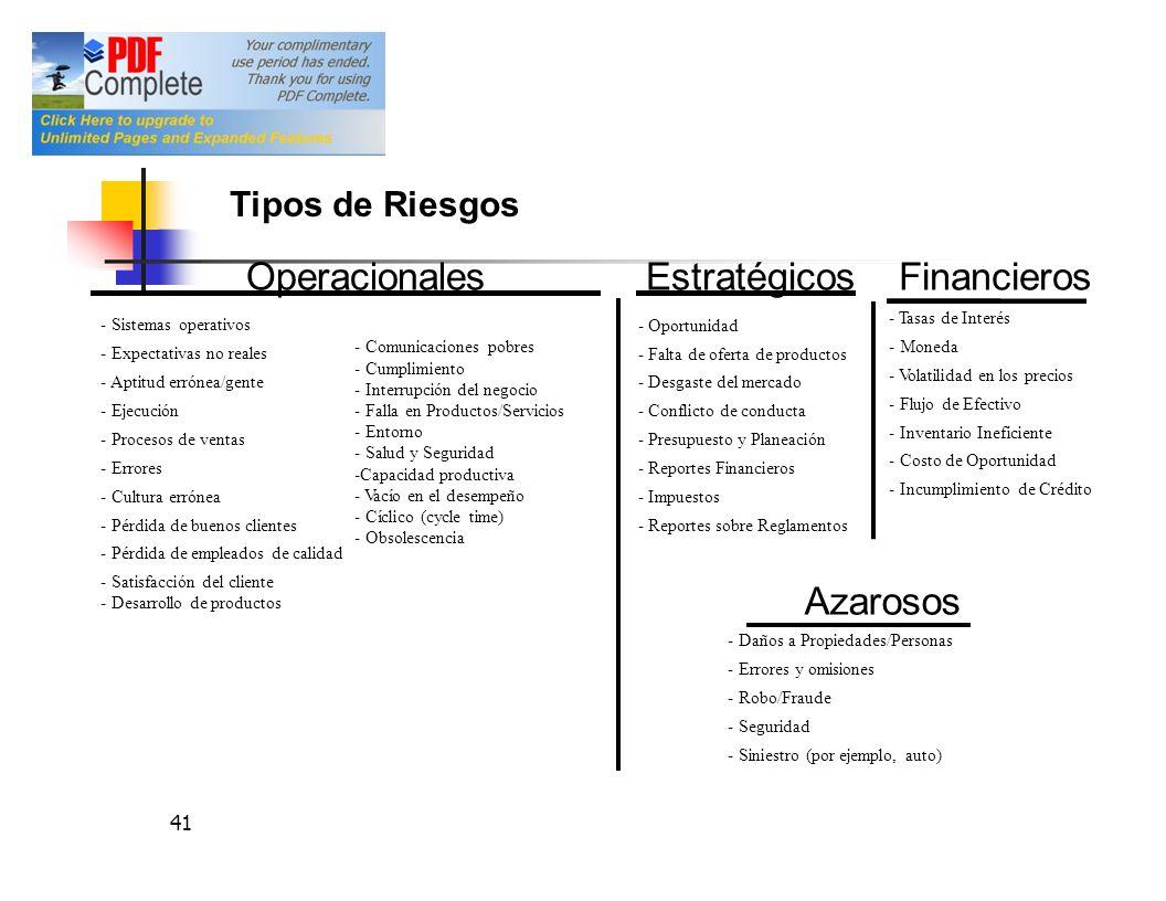 Operacionales Estratégicos Financieros Azarosos Tipos de Riesgos 41