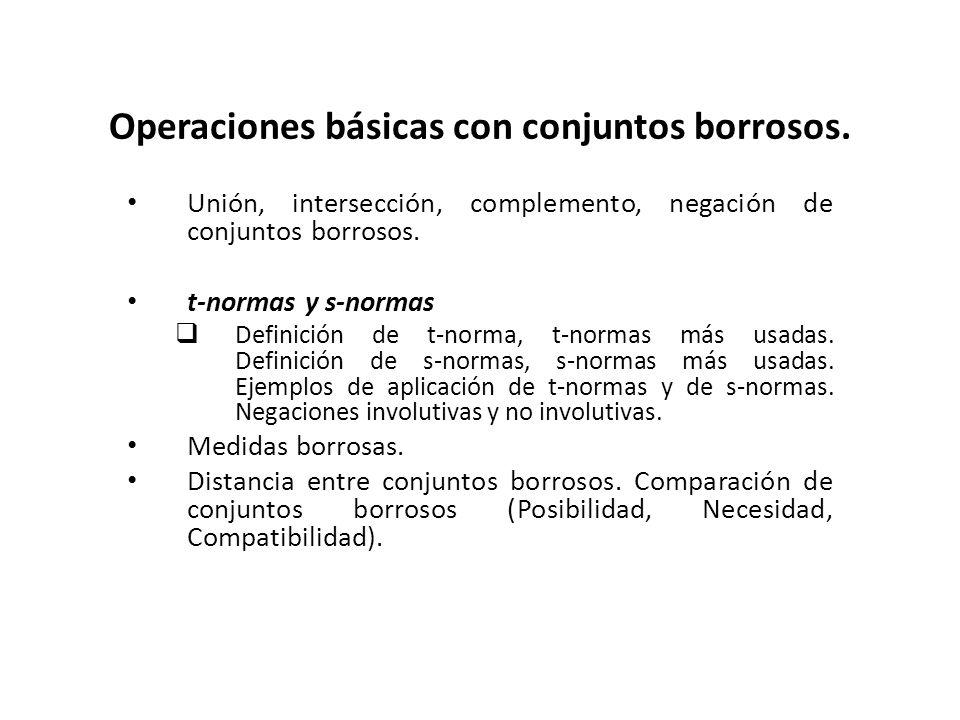 Operaciones básicas con conjuntos borrosos.