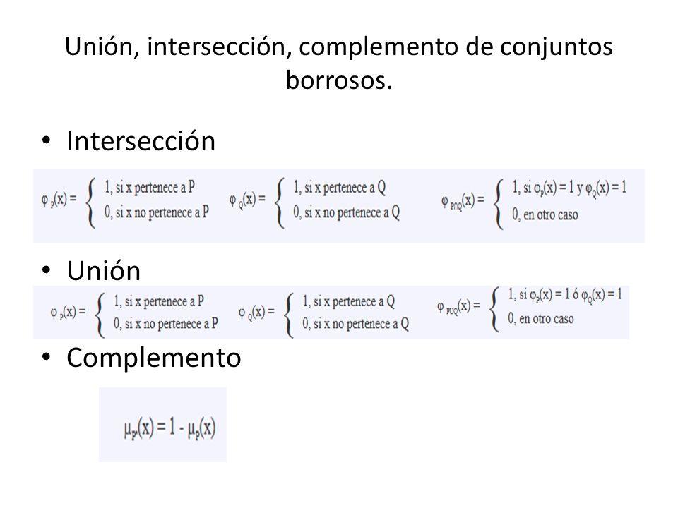 Unión, intersección, complemento de conjuntos borrosos.