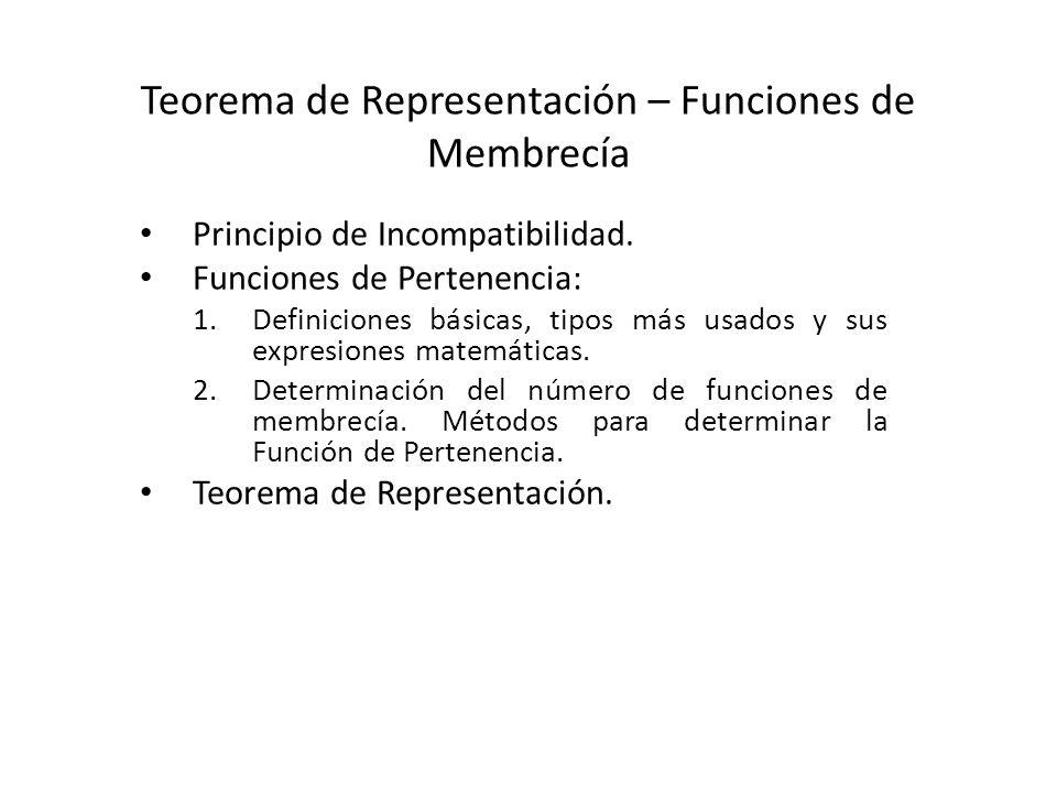 Teorema de Representación – Funciones de Membrecía