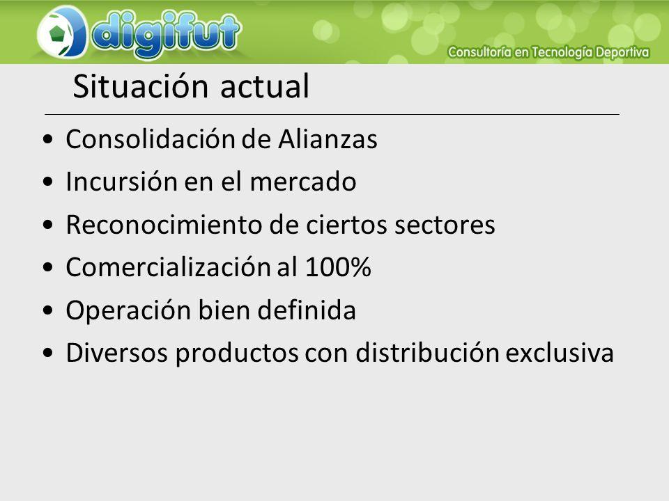 Situación actual Consolidación de Alianzas Incursión en el mercado