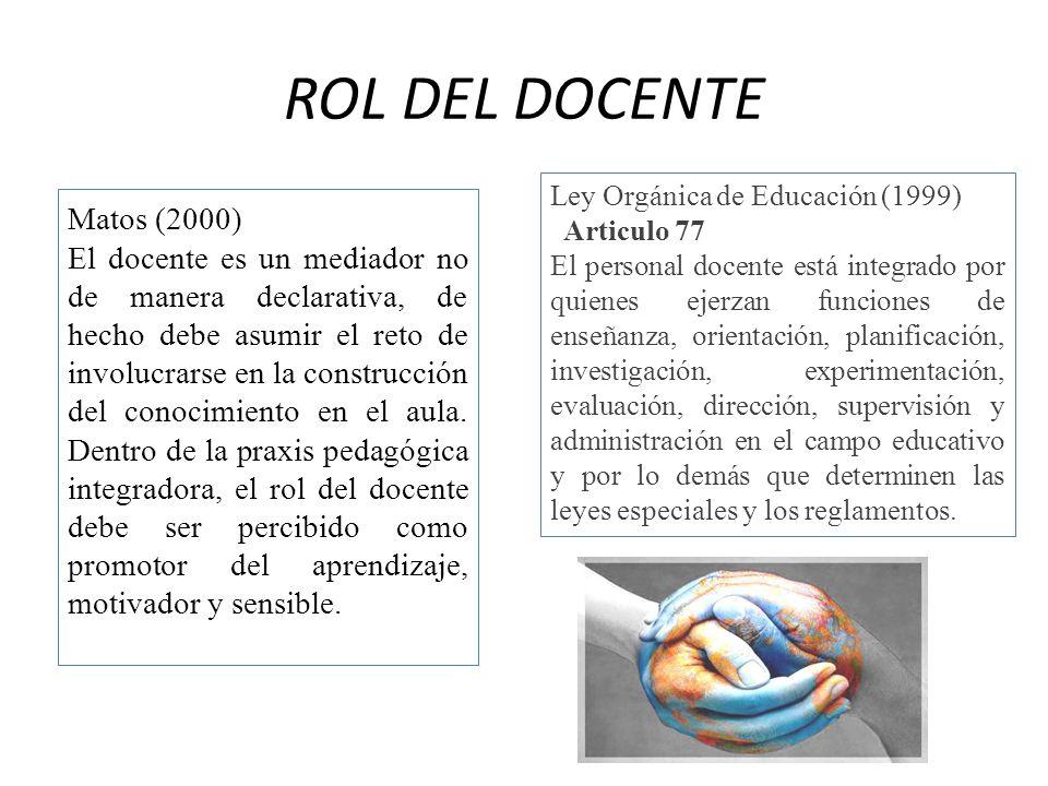 ROL DEL DOCENTE Matos (2000)