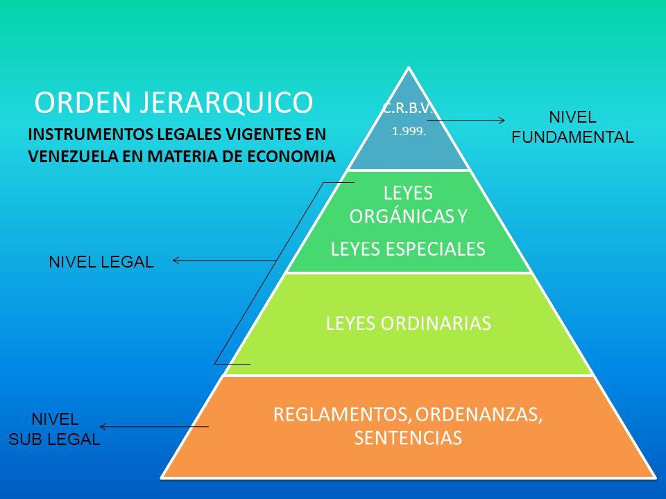 INSTRUMENTOS LEGALES VIGENTES EN VENEZUELA EN MATERIA DE ECONOMIA