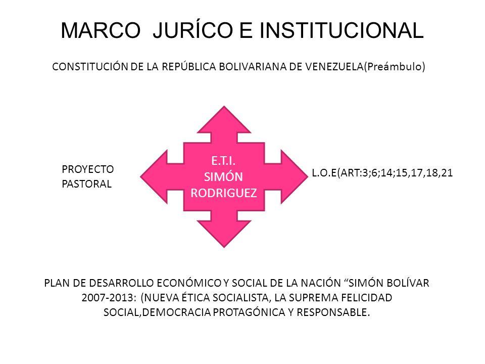 MARCO JURÍCO E INSTITUCIONAL