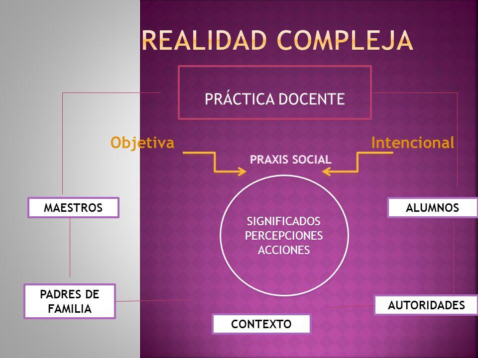 REALIDAD COMPLEJA PRÁCTICA DOCENTE Objetiva Intencional PRAXIS SOCIAL
