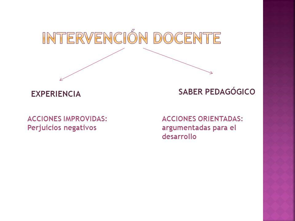 INTERVENCIÓN DOCENTE SABER PEDAGÓGICO EXPERIENCIA ACCIONES IMPROVIDAS: