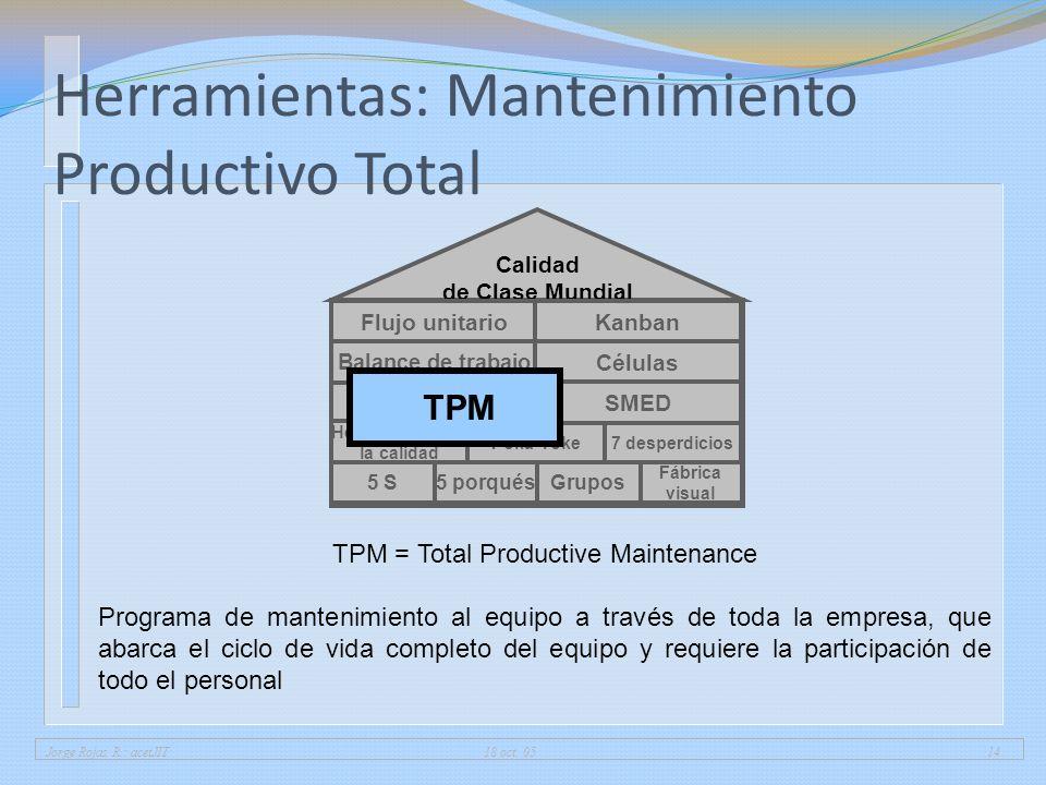 Herramientas: Mantenimiento Productivo Total