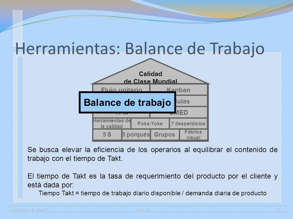 Herramientas: Balance de Trabajo