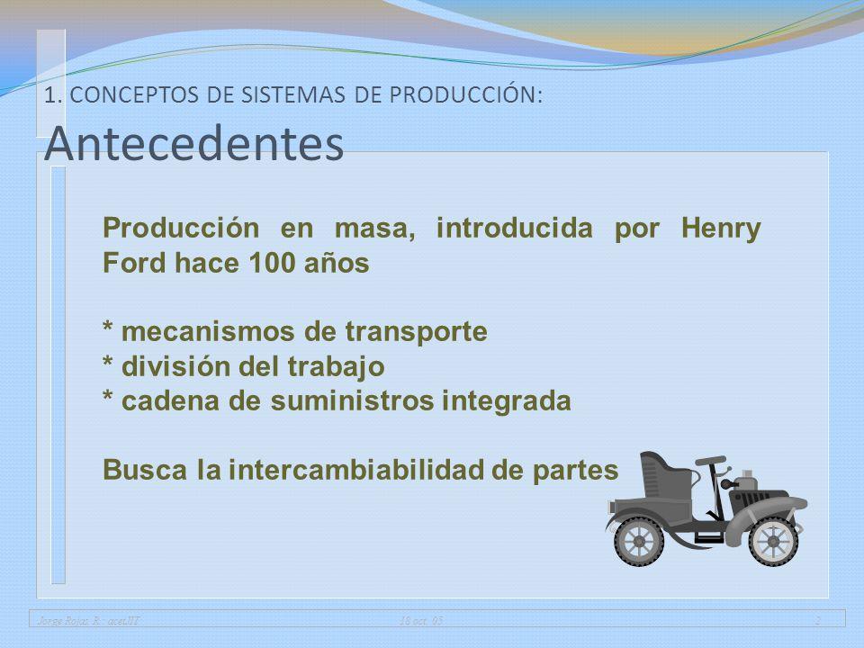 1. CONCEPTOS DE SISTEMAS DE PRODUCCIÓN: Antecedentes