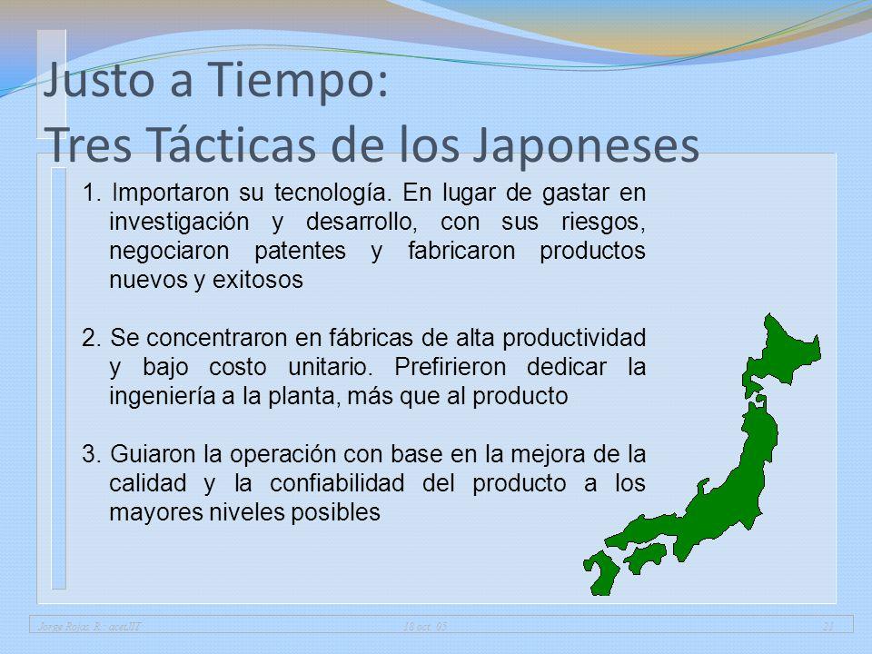 Justo a Tiempo: Tres Tácticas de los Japoneses